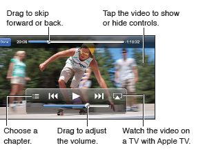 Convert a video to work with iPhone: