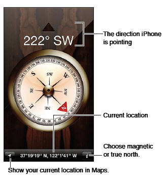 Compass iPhone 5
