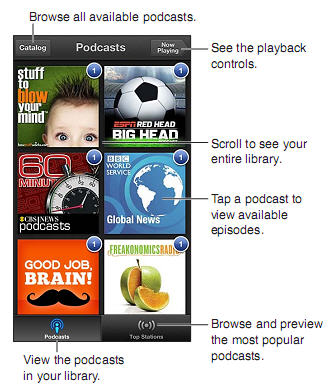 Podcasts iPhone 5