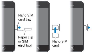 Installing the SIM card iPhone 5