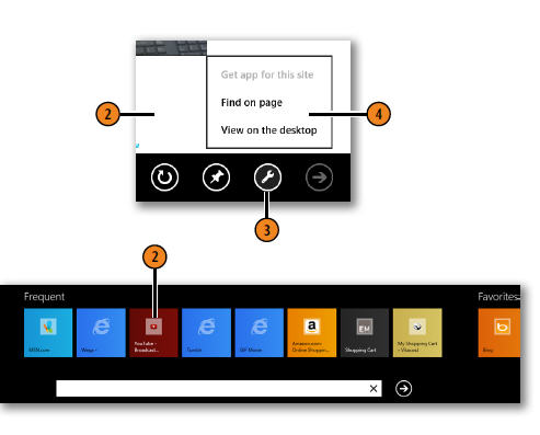 Using Pinned and Frequently Visited Sites WINDOWS 8