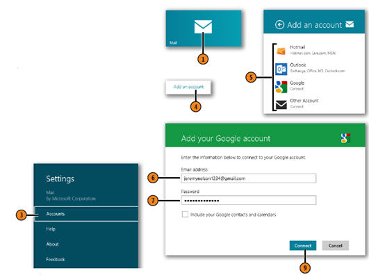 Setting Up an Email Account WINDOWS 8