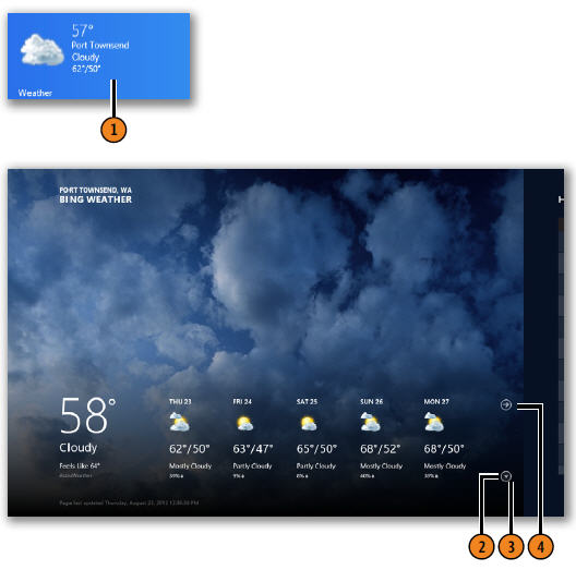 Opening Weather in Different Views WINDOWS 8